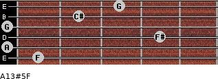 A13#5/F for guitar on frets 1, 0, 4, 0, 2, 3