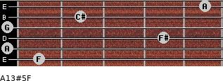 A13#5/F for guitar on frets 1, 0, 4, 0, 2, 5