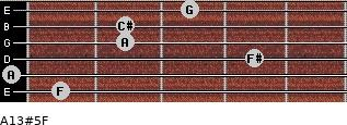 A13#5/F for guitar on frets 1, 0, 4, 2, 2, 3