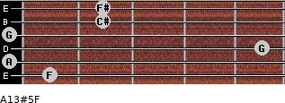 A13#5/F for guitar on frets 1, 0, 5, 0, 2, 2