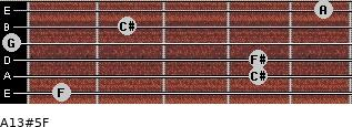 A13#5/F for guitar on frets 1, 4, 4, 0, 2, 5