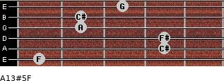 A13#5/F for guitar on frets 1, 4, 4, 2, 2, 3