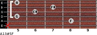 A13#5/F for guitar on frets x, 8, 5, 6, 7, 5