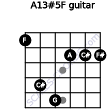 A13#5/F for guitar on frets 1, 4, 5, 2, 2, 2