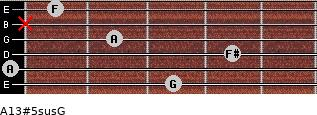 A13#5sus/G for guitar on frets 3, 0, 4, 2, x, 1