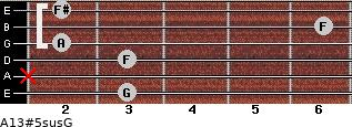 A13#5sus/G for guitar on frets 3, x, 3, 2, 6, 2