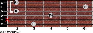 A13#5sus/G for guitar on frets 3, x, 4, 2, 6, 2