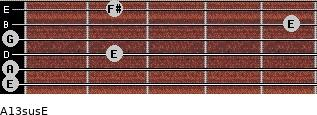 A13sus/E for guitar on frets 0, 0, 2, 0, 5, 2