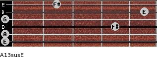 A13sus/E for guitar on frets 0, 0, 4, 0, 5, 2
