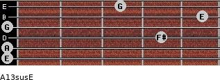 A13sus/E for guitar on frets 0, 0, 4, 0, 5, 3