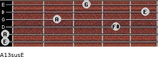 A13sus/E for guitar on frets 0, 0, 4, 2, 5, 3