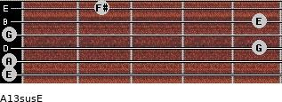 A13sus/E for guitar on frets 0, 0, 5, 0, 5, 2