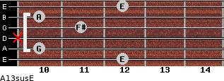 A13sus/E for guitar on frets 12, 10, x, 11, 10, 12