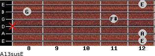 A13sus/E for guitar on frets 12, 12, x, 11, 8, 12