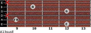 A13sus/E for guitar on frets 12, 9, x, 12, 10, x