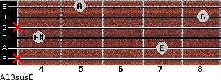 A13sus/E for guitar on frets x, 7, 4, x, 8, 5