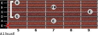 A13sus/E for guitar on frets x, 7, 5, 9, 7, 5
