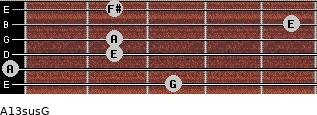 A13sus/G for guitar on frets 3, 0, 2, 2, 5, 2