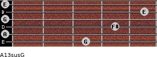 A13sus/G for guitar on frets 3, 0, 4, 0, 5, 0