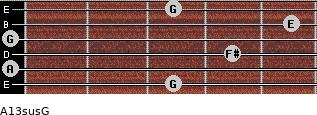 A13sus/G for guitar on frets 3, 0, 4, 0, 5, 3