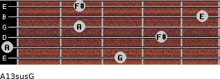 A13sus/G for guitar on frets 3, 0, 4, 2, 5, 2