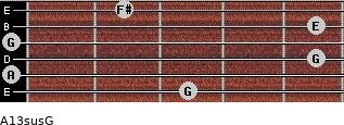 A13sus/G for guitar on frets 3, 0, 5, 0, 5, 2