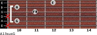A13sus/G for guitar on frets x, 10, x, 11, 10, 12