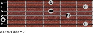 A13sus add(m2) for guitar on frets 5, 0, 4, 3, 5, 3