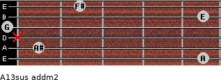 A13sus add(m2) for guitar on frets 5, 1, x, 0, 5, 2