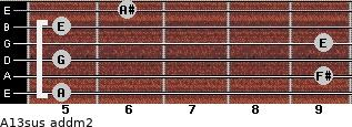 A13sus add(m2) for guitar on frets 5, 9, 5, 9, 5, 6