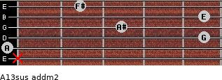 A13sus add(m2) for guitar on frets x, 0, 5, 3, 5, 2