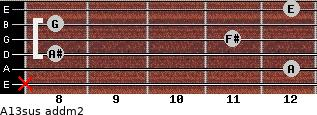 A13sus add(m2) for guitar on frets x, 12, 8, 11, 8, 12