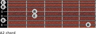 A2 for guitar on frets 5, 0, 2, 2, 0, 0