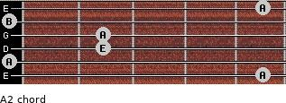 A2 for guitar on frets 5, 0, 2, 2, 0, 5