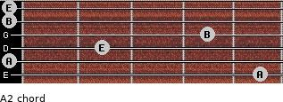 A2 for guitar on frets 5, 0, 2, 4, 0, 0
