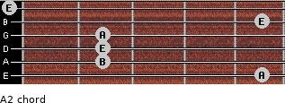 A2 for guitar on frets 5, 2, 2, 2, 5, 0