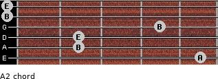 A2 for guitar on frets 5, 2, 2, 4, 0, 0
