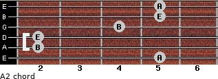 A2 for guitar on frets 5, 2, 2, 4, 5, 5