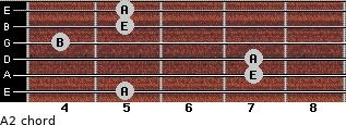 A2 for guitar on frets 5, 7, 7, 4, 5, 5