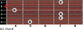 A2 for guitar on frets 5, 7, 7, 4, x, 7