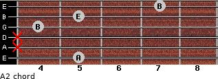 A2 for guitar on frets 5, x, x, 4, 5, 7
