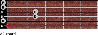 A2 for guitar on frets x, 0, 2, 2, 0, 0