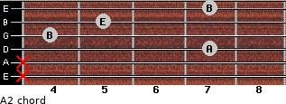 A2 for guitar on frets x, x, 7, 4, 5, 7