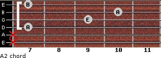 A2 for guitar on frets x, x, 7, 9, 10, 7