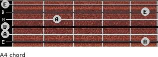 A4 for guitar on frets 5, 0, 0, 2, 5, 0