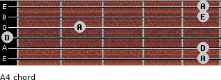 A4 for guitar on frets 5, 5, 0, 2, 5, 5