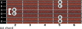 A4 for guitar on frets 5, 5, 2, 2, 5, 5