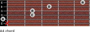 A4 for guitar on frets x, 0, 2, 2, 3, 5