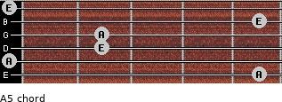 A5 for guitar on frets 5, 0, 2, 2, 5, 0