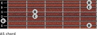A5 for guitar on frets 5, 0, 2, 2, 5, 5
